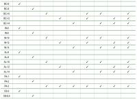 J) Kompletní sada nářadí pro korekční série (CS)