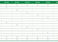 K) Kompletní sada nářadí pro série F - CNC obrábění (CSF-..C)