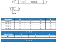 B) Nářadí pro vytvoření zápichu - držák nože (UT/UT-C)